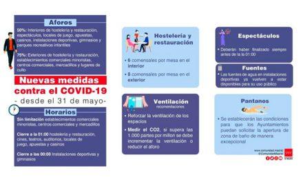 Nuevas medidas COVID – 31 Mayo