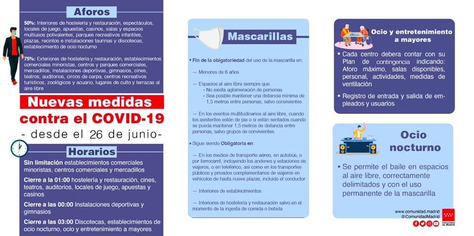 cartel nuevas medidas covid desde 26 junio 2021